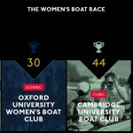 Past Boat Race results