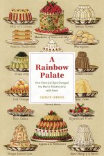 A Rainbow Palate How Chemical Dyes Changed the West's Relationship with Food